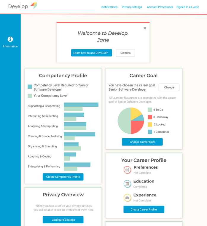 A user's dashboard in the PLE
